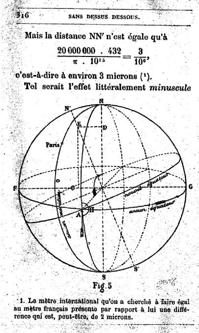 Ilustración que muestra el efecto del error de cálculo